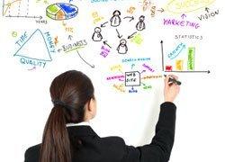 Interactive Marketing Programs