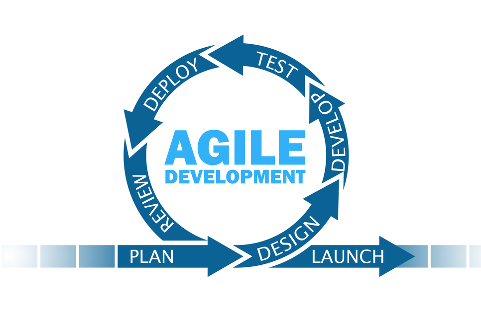 agile software development image