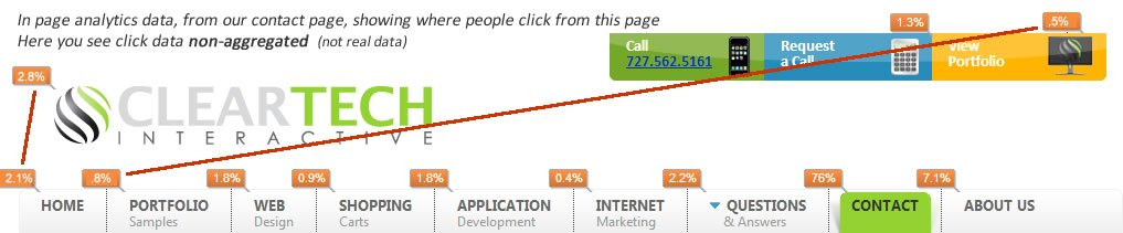 enhanced-link-attribution-for-google-analytics Image