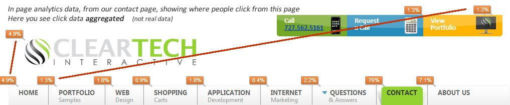 enhanced-link-attribution-for-google-analytics-before
